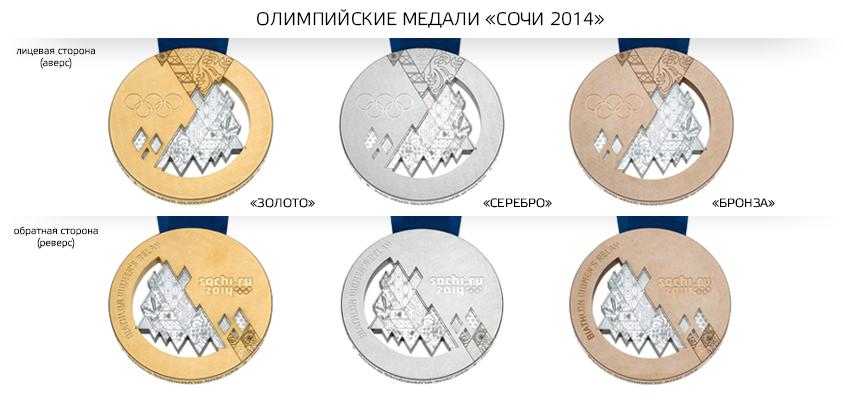 картинки медали спортивные для детей